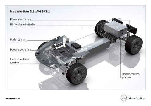 Mercedes SLS E-CELL Antriebsstrang